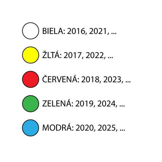 farba matky 2017 2018 2019 2020
